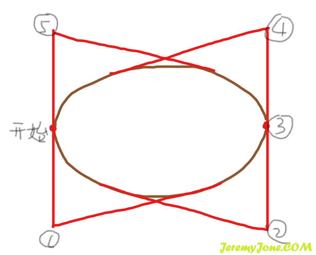 《JavaScript 之 canvas(五)-- 椭圆、橡皮》